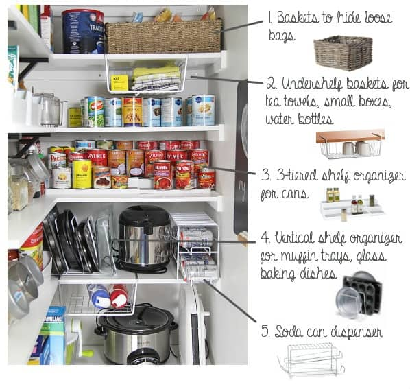 Image of pantry makeover with text to show the organization tools used