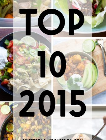 Top 10 Posts of 2015!