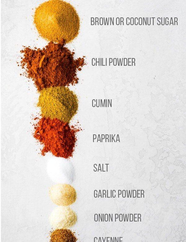 ingredients for homemade fajita seasoning with labels on white background