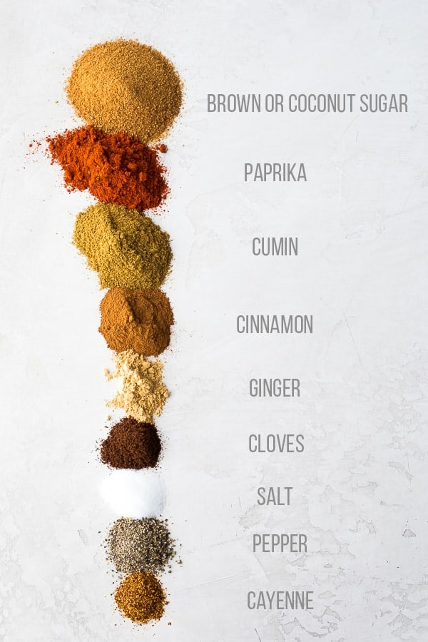 Ingredients for the Homemade Moroccan Spice Blend