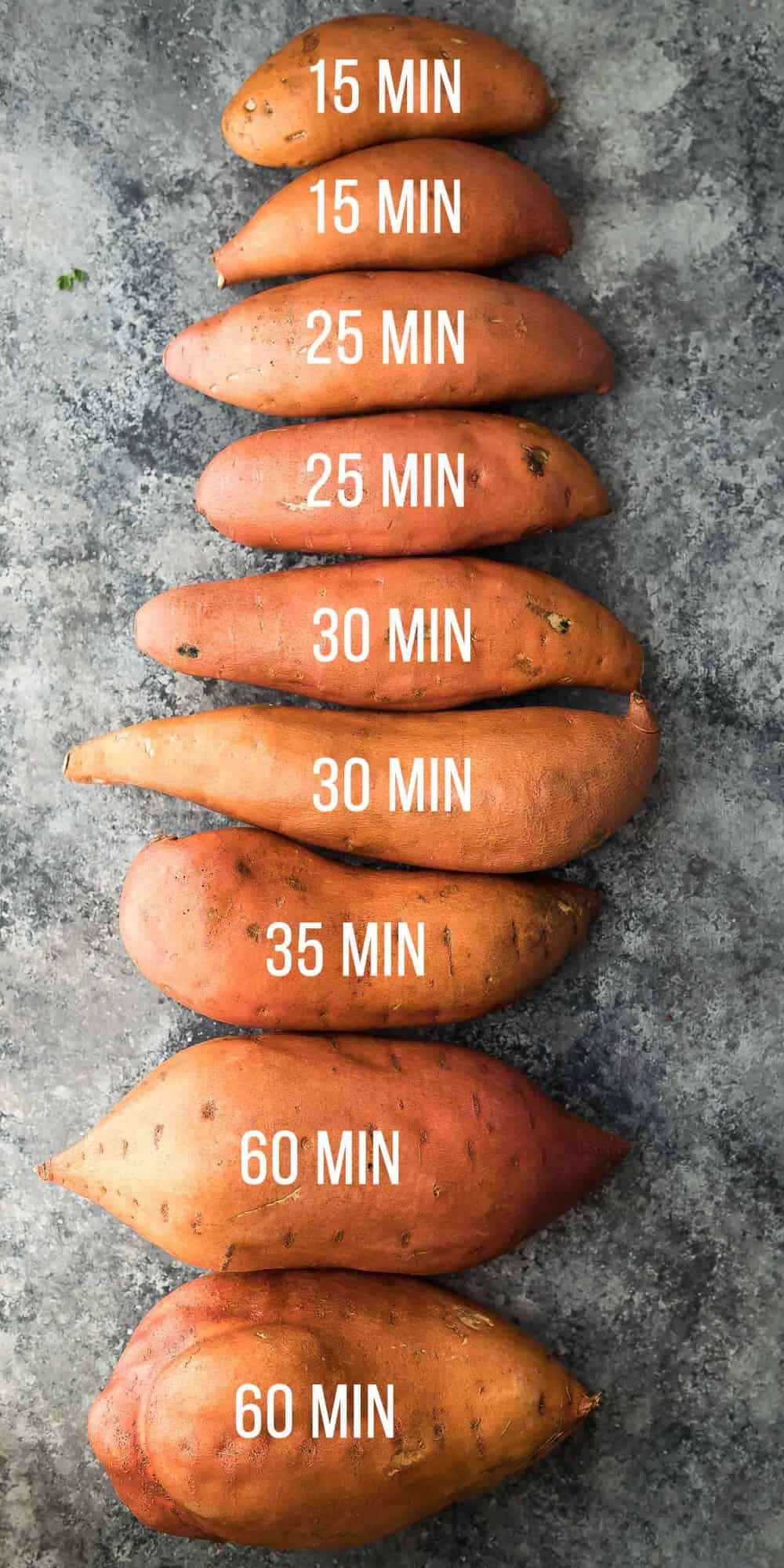 sweet potatoes arranged by size with the Instant Pot cook times indicated on each