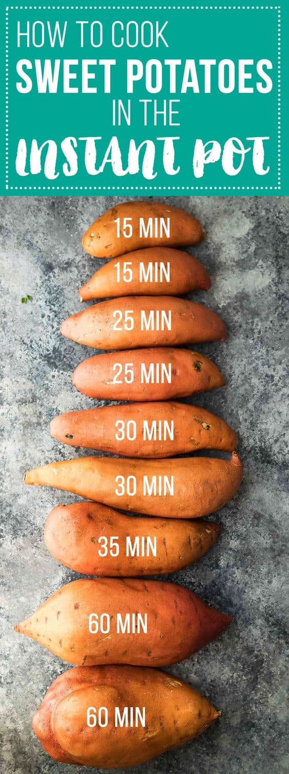 Instant Pot sweet potatoes- how to cook them to get perfect, creamy sweet potatoes in a fraction of the time it takes to roast them in the oven or boil them in water. Plus lots of ideas of how to use your pressure cooker sweet potatoes for meal prep! 