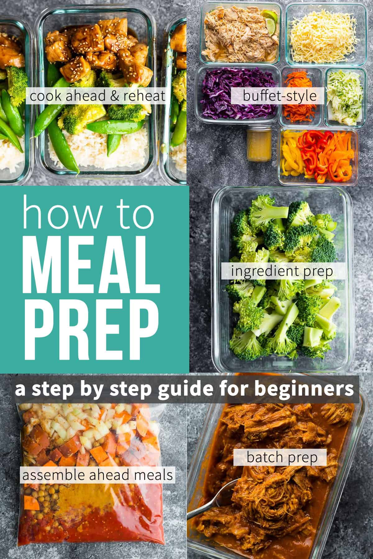 a collage image with five different ways to meal prep and title that says 'how to meal prep, a step by step guide for beginners'